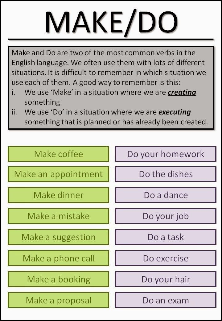 Great practice for MAKE/DO #learnenglish