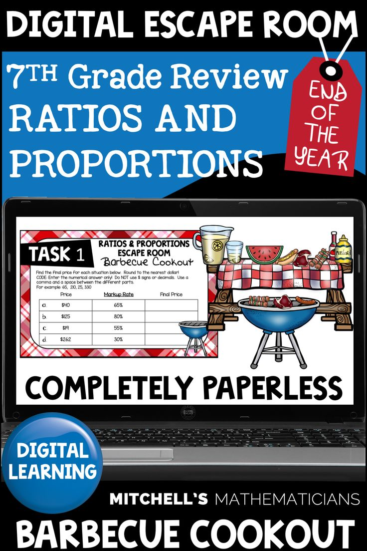 Digital Escape Room | 7th Grade Ratios and Proportions ...