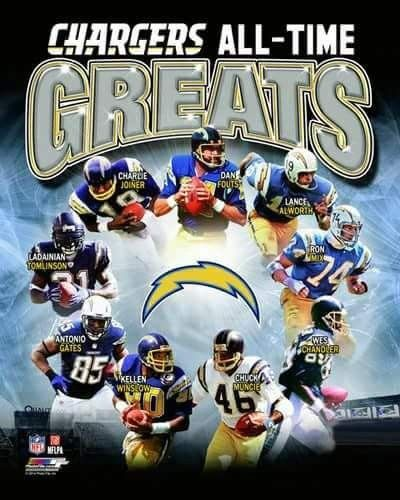 San Diego Chargers Desktop Wallpaper: Best 20+ San Diego Chargers Ideas On Pinterest