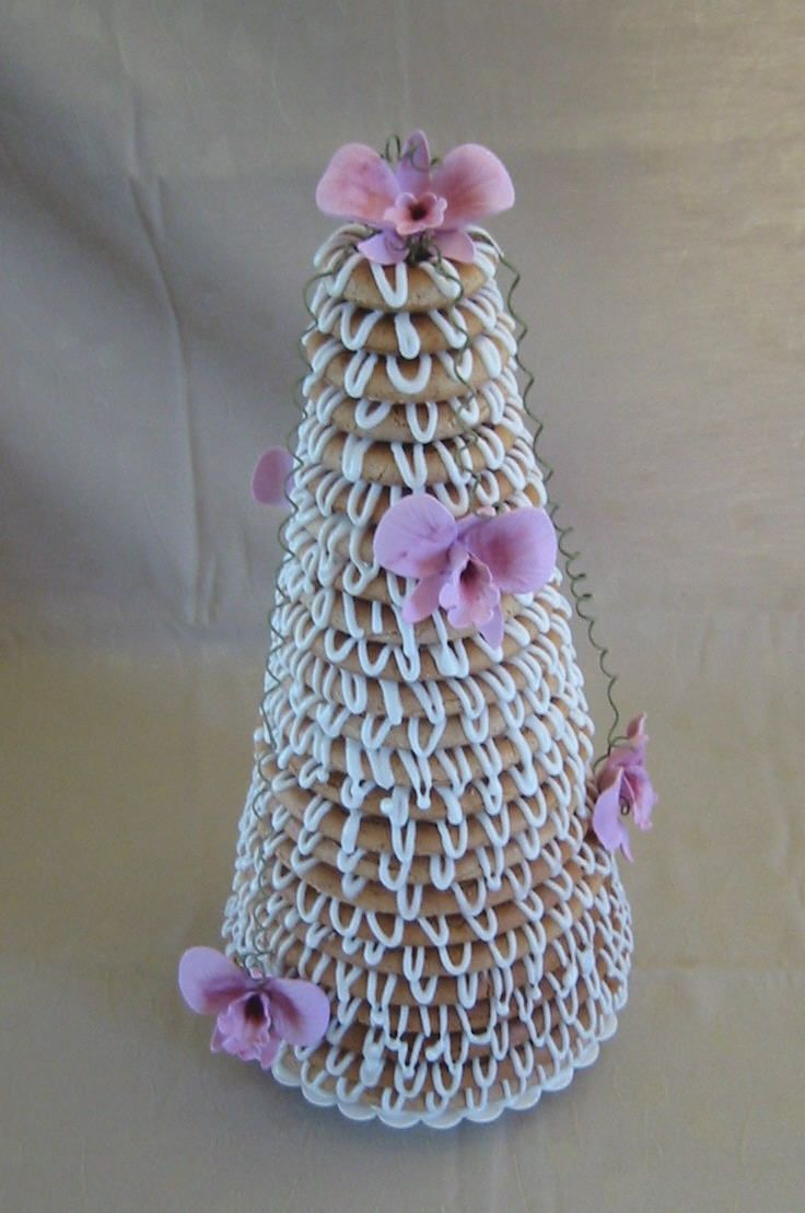 The fabulous ladies over at the Norwegian American' ladies groups on Facebook pointed out that I need Kransekake, also known as Norwegian Wedding cake in America.