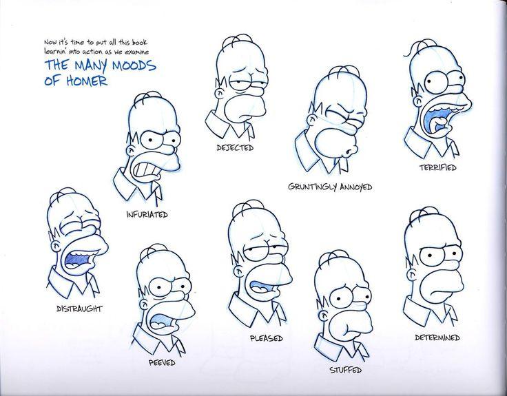The Simpsons: Diseño de Personajes