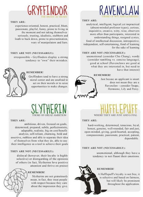 "Here you go, for those who argue over which hogwarts house you are. Read the ""they are not necessarily""!!"