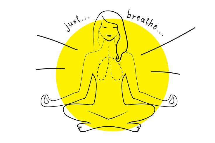 Prana Power: Ujjayi Pranayama, The Victorious Breath