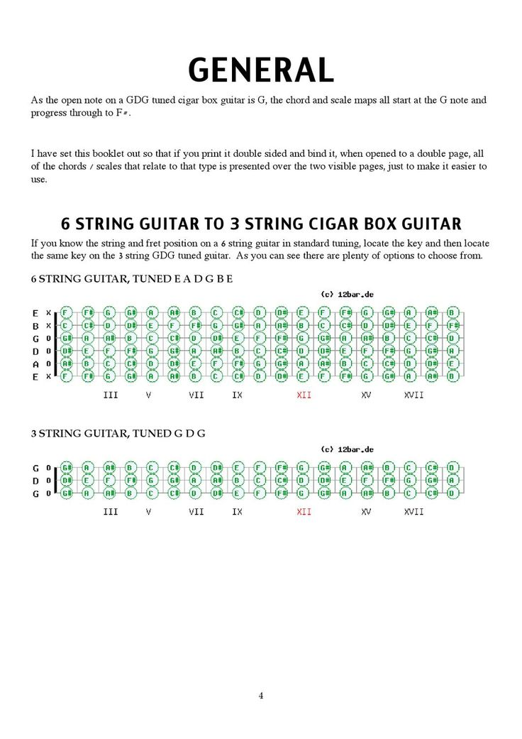 This booklet presents a range of chord voicings and scale maps for the fret board of a 3 string GDg (151) tuned cigar box guitar.