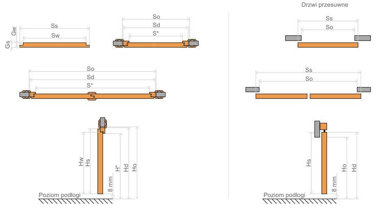 Tabela wymiarów drzwi - Drzwi wewnętrzne - Informacje dodatkowe - Prosbud