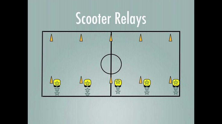 Physical Education Games - Scooter Relays