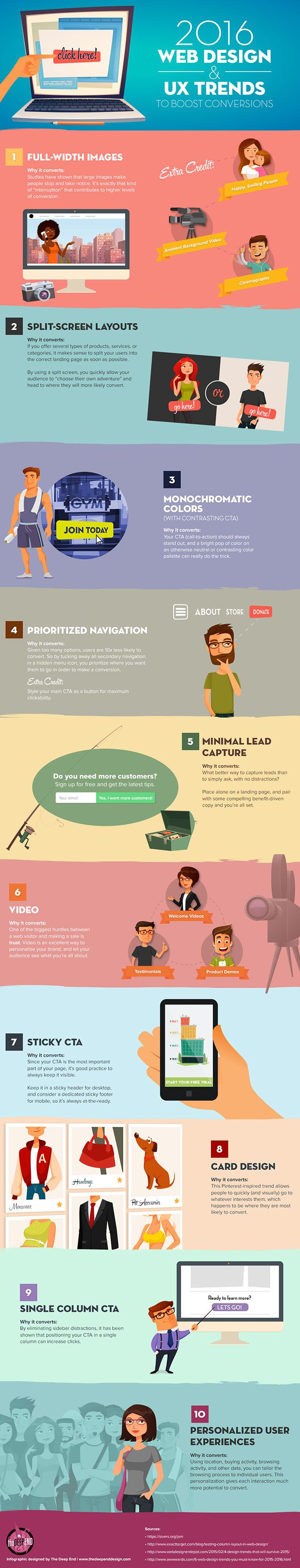 Design and UX Trends to Boost Conversions [INFOGRAPHIC]