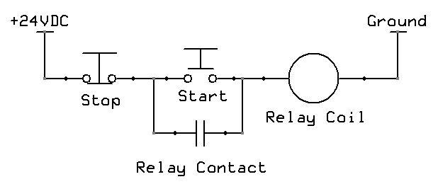 Stop Start Wiring Diagram Nilzanet – Start Stop Wiring Diagram