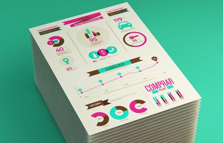 letterpress infographic #design #graphicdesign #designinspiration