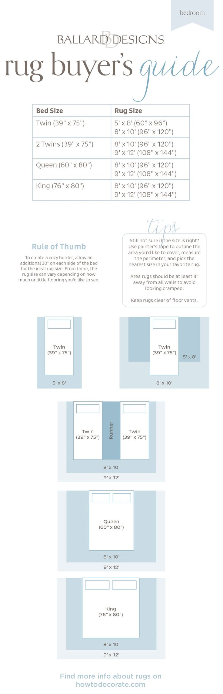 Guide To Choosing A Rug Size Placement BedroomArea