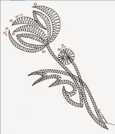 """Résultat de recherche d'images pour """"picados de flores de bolillos gratis"""""""