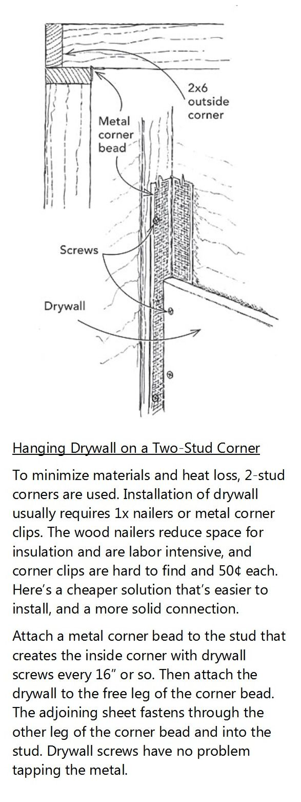 How to hang drywall on walls - Discover 17 Best Ideas About Hanging Drywall On Pinterest How To Hang Drywall Drywall Installation And Drywall