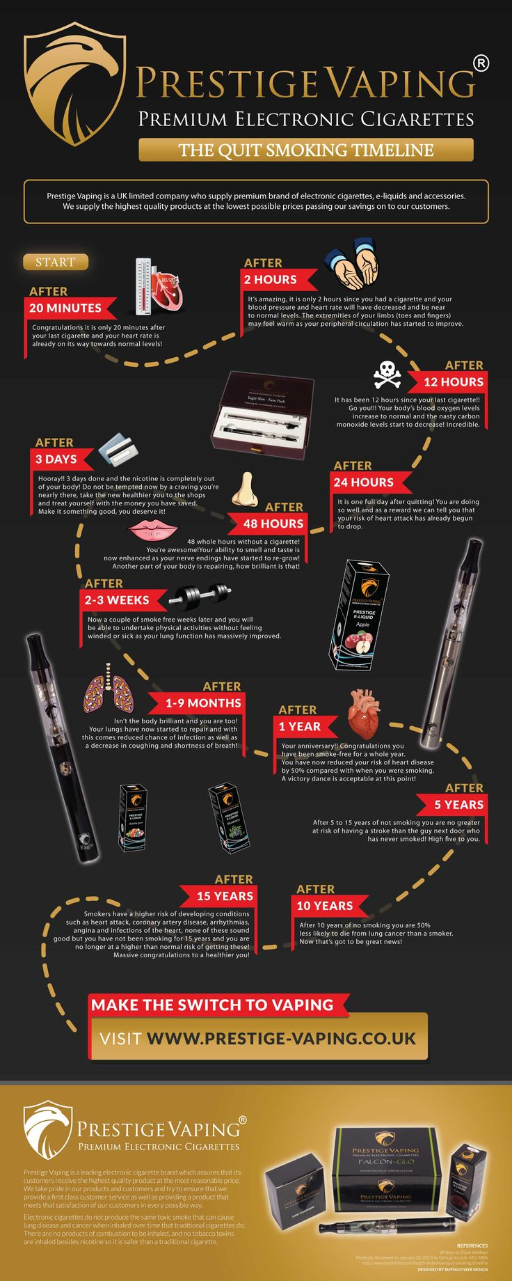 How your body repairs after quitting smoking – timeline infographic