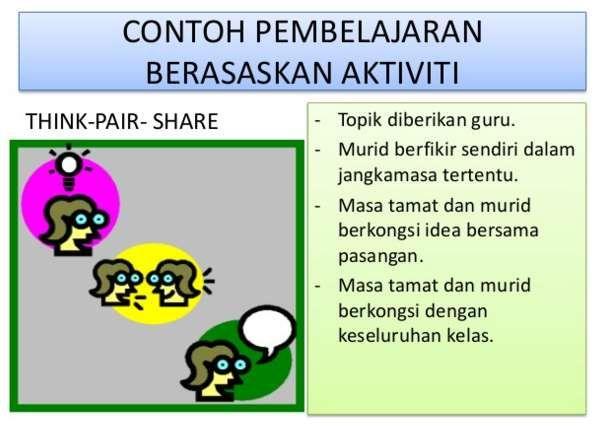 contoh aktiviti-aktiviti pembelajaran abad ke-21