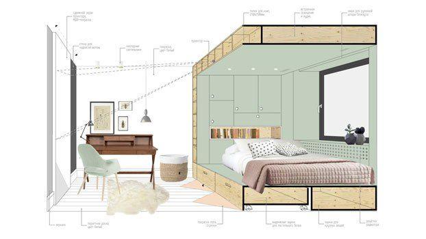 Ook de Russen zijn goed in het inrichten van ruimtes. Dat bewijst hetarchitectenbureau int2architecture maar weer. Zij ontwierpen een kleine maar functionele slaapkamer van 14 m2 in Moskou met all…