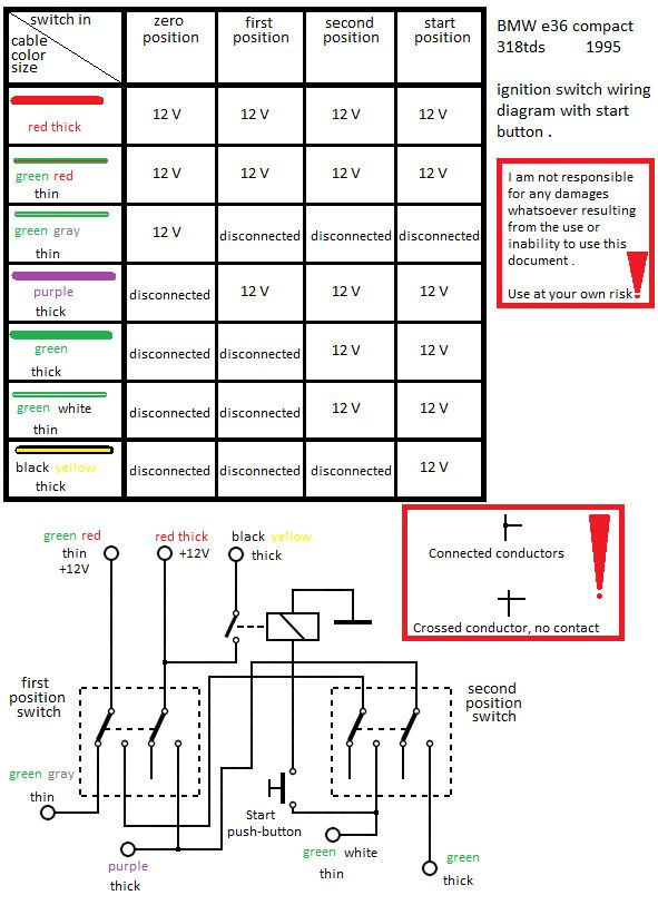 BMW e36 pact 318tds 1995 ignition switch wiring diagram