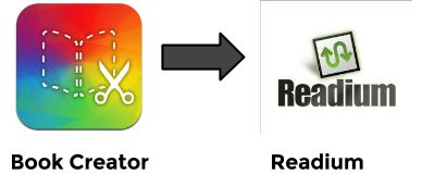 http://www.hollyclark.org/2014/09/04/help-for-teachers-going-from-an-ipad-to-a-chromebook/