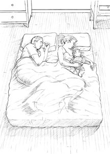 """""""Safe Cosleeping Guidelines - Guidelines to Sleeping Safe with Infants: Maximizing the Chances of Safe Infant Sleep in the Solitary and Cosleeping (Specifically, Bed-sharing) Contexts"""" by James J. McKenna, Ph.D., Professor of Biological Anthropology, Director, Mother-Baby Sleep Laboratory, University of Notre Dame"""