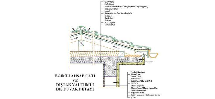Dwg Adı : Eğimli ahşap çatı ve dıştan yalıtımlı dış duvar detayı  İndirme Linki : http://www.dwgindir.com/puanli/puanli-2-boyutlu-dwgler/puanli-detaylar/egimli-ahsap-cati-ve-distan-yalitimli-dis-duvar-detayi.html