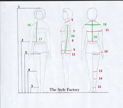 Basic measurements - how to take the measure?? // thestylefactory.pl //