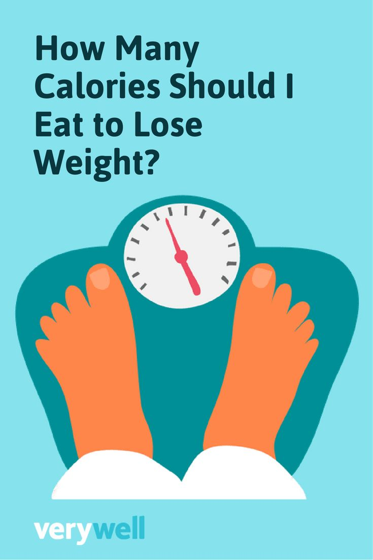 Use our weight loss calculator to find out how many calories to eat each day.