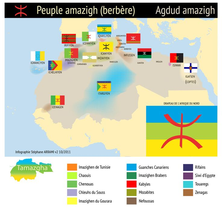 Map and flags of the Amazigh (Berber) peoples, Northern Africa.