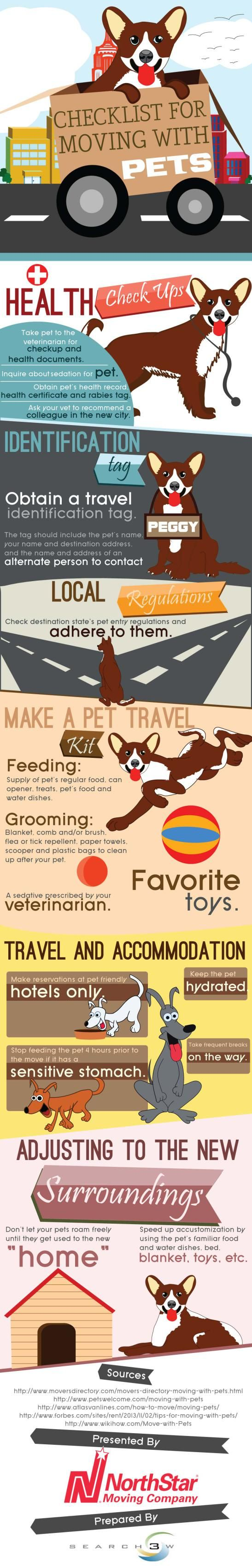 This infographic titled 'Checklist For Moving With Pets' assists pet owners with information about things to do when moving with pets. Moving is one of the busiest time for every family and in the hustle-bustle of moving it is very likely that the moving families forget some important preparation regarding moving their pets. This infographic provides them a to-do list of those activities.