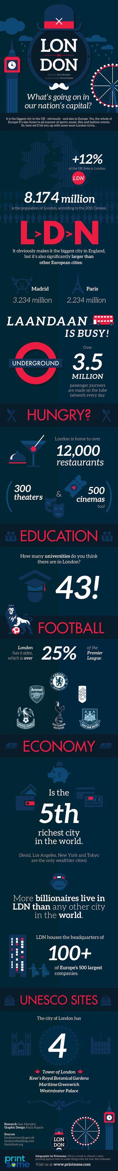 Infographics / London Infographic