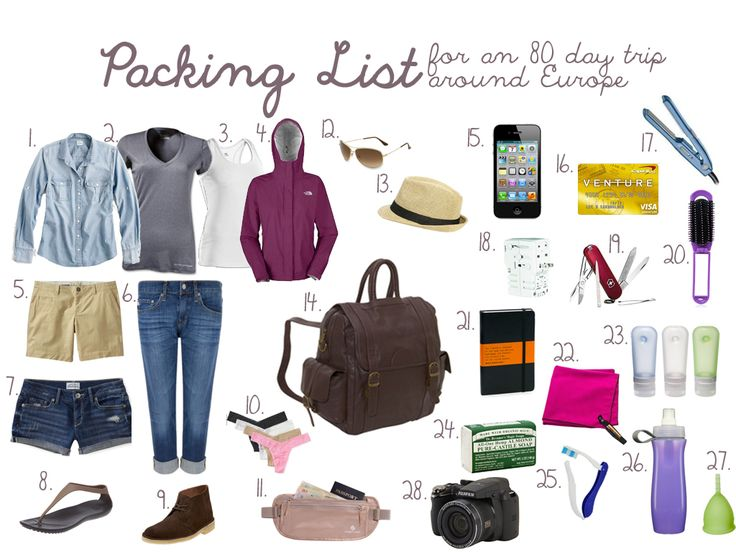 Here it is. My packing list for everything I'm taking with me for my 80 day trip around Europe. I'll make a video in like 2.5 weeks when I start packing for real!  1. Chambray Shirt - For days/nights that aren't as hot.2. Under Armour V-Neck - Quick drying and moisture wicking3. Under Armour Tank - Another shirt option4. North Face Venture Rain Jacket - For rainy days, cool nights, and the whole jacket can compress into one of the pockets5. Khaki Shorts6. Denim Crops7. ...