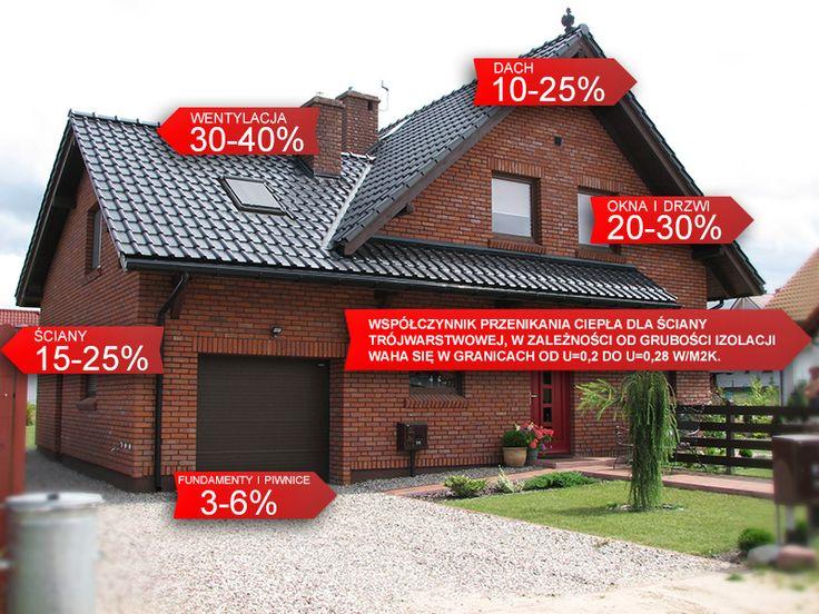 Jak zbudować dom z ceramiki budowlanej? Mury trójwarstwowe z pustaków ceramicznych i cegieł licowych. http://www.liderbudowlany.pl/artykul/156/Jak_zbudowa%C4%87_dom_z_ceramiki_budowlanej%3F #house #home #dom