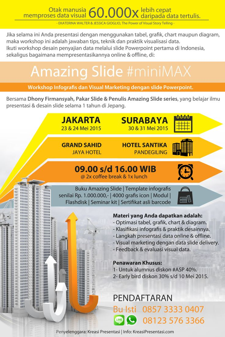 Flyer / Poster Pelatihan Infografis dan Visual Marketing, Amazing Slide miniMAX, Jakarta 23 & 24 Mei 2015, Surabaya 30 & 31 Mei 2015.