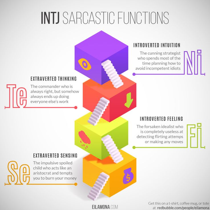 enfj and intp dating Chapter 6: how to date (and interpret) an intp you have some emotional bumps in your relationship your intp is beginning to show annoyance with you.
