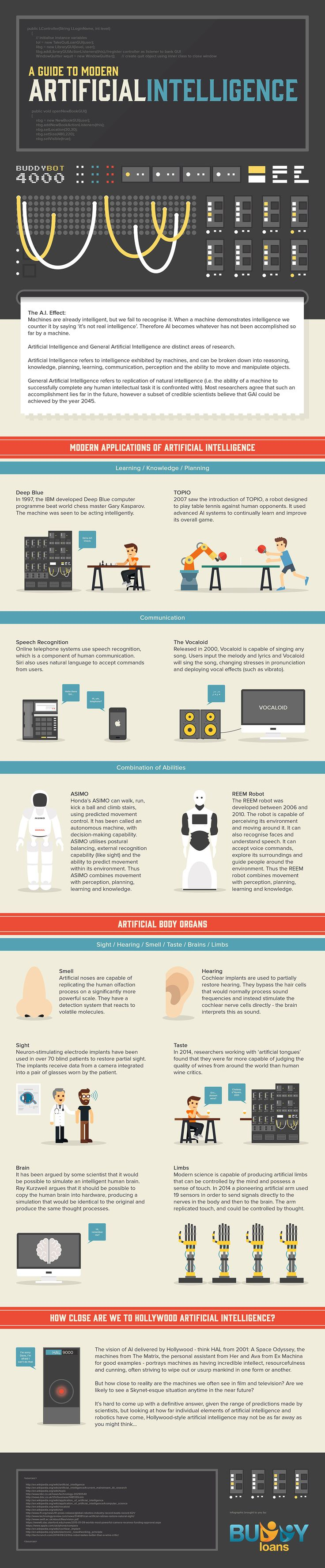 Modern Artificial Intelligence Infographic - http://elearninginfographics.com/modern-artificial-intelligence-infographic/
