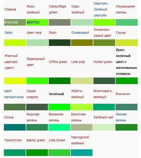 Сводная таблица оттенков зеленого цвета - пособие для дизайнера