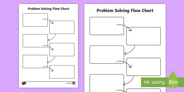 Editable blank flow chart activity sheet flow chart mind map Twinkl #SampleResume #BlankFlowChart