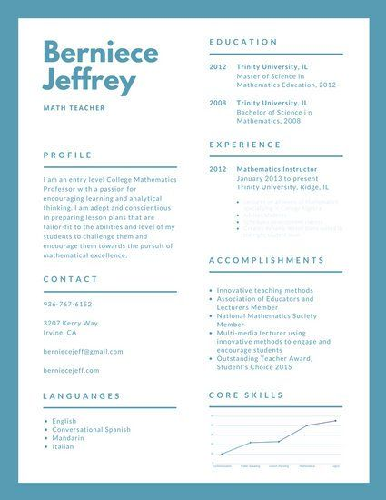 Best Resume Ideas Images On   Resume Ideas Templates