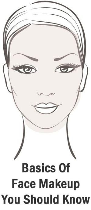 Face Makeup Basics: This Article will help you decide on what colors to go with and also if you wanna look natural or glam! by 123abc