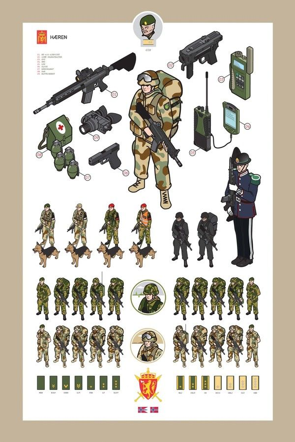 <b>norwegian_army</b>_illustrations