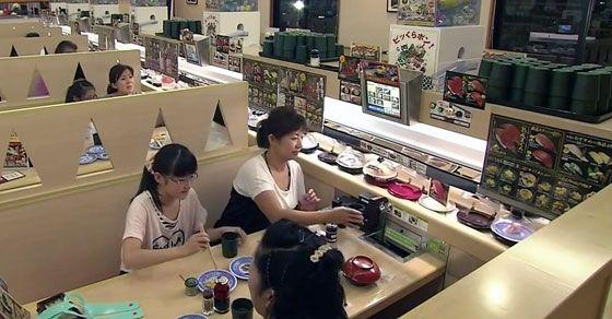 Automated Sushi Anyone? Try Conveyor Belt Sushi, in Japan