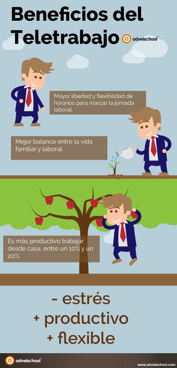 Beneficios del Teletrabajo #infografia #infographic #rrhh