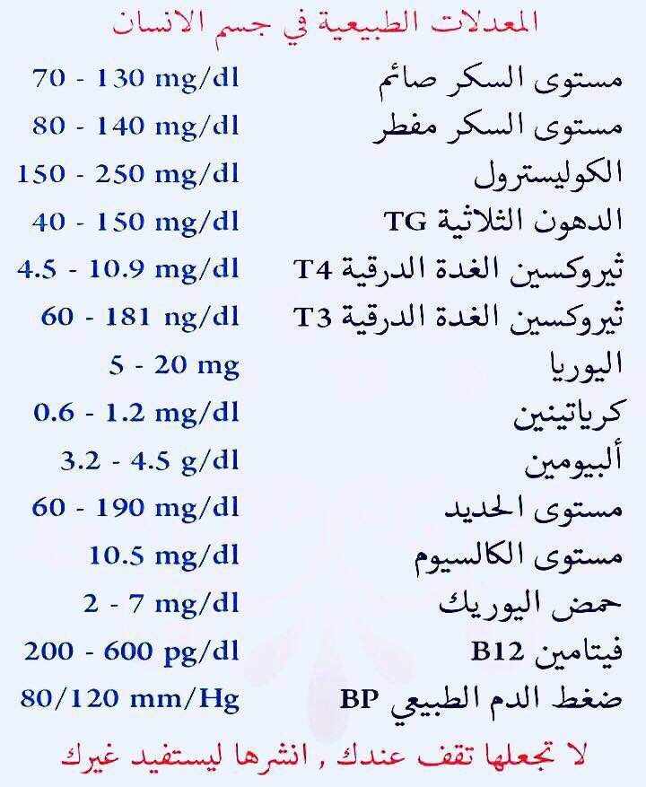 Pin By Mahmoud Elshereif On حكايات Infographic Health Health Fitness Nutrition Health Facts Food