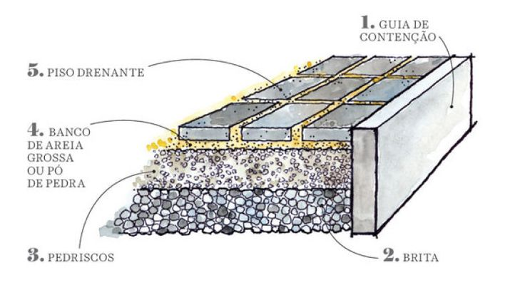 Vermeer Compressed Earth Block Machine : Besten varios bilder auf pinterest ziegel