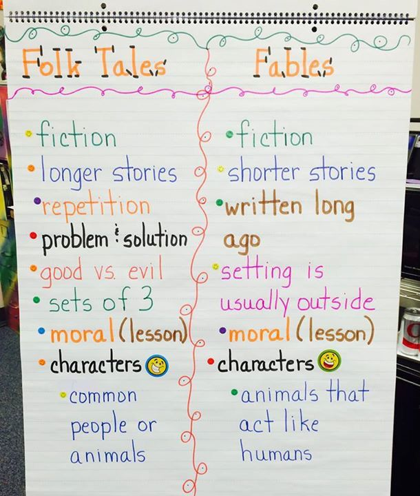 ... folk tales and fables anchor chart...