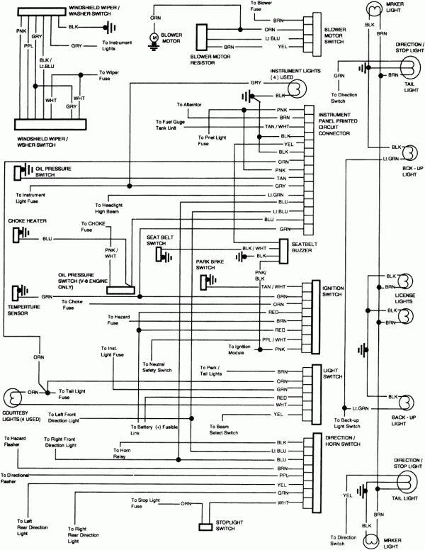 DIAGRAM] Small Block Chevy Wiring Diagram 1981 FULL Version HD Quality Diagram  1981 - PVDIAGRAM.HISTOWEB.FRFREE Diagram Database - histoweb.fr