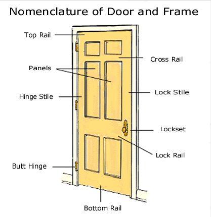 sliding glass door parts diagram 3