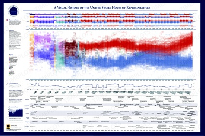 US House representatives ideology visualized over time. Gift for people really into politics - beautifully presented and densely charted. $34.95
