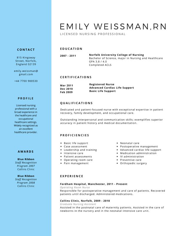 professional licensed nurse resume canva