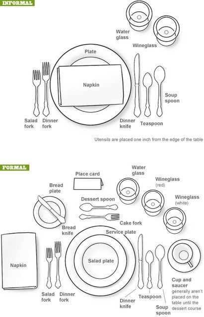 Diagram for an informal and formal dining table setting