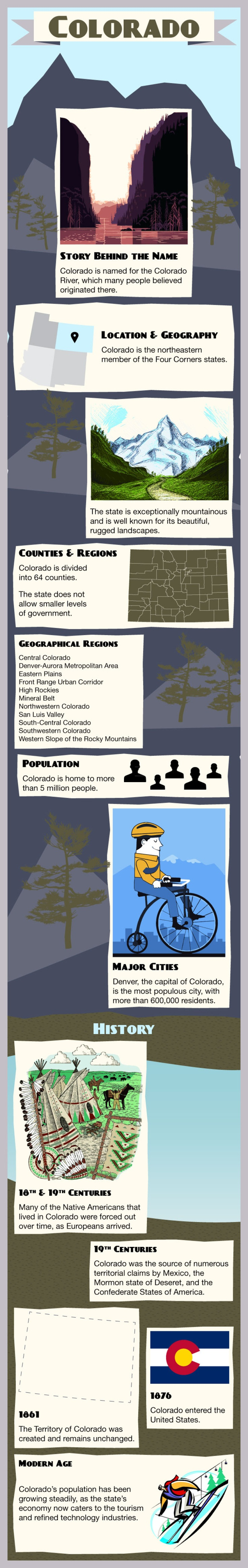 Infographic of Colorado facts 33 best US