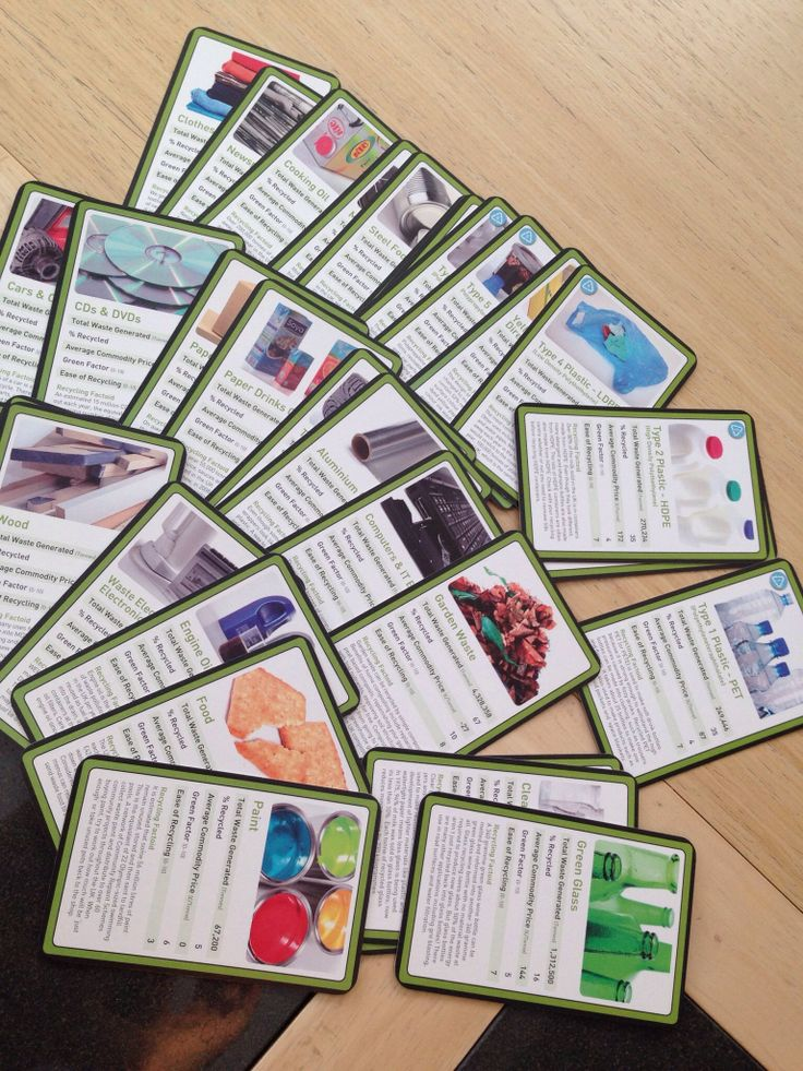 Sustainability top trumps for DT revision | Revision ...